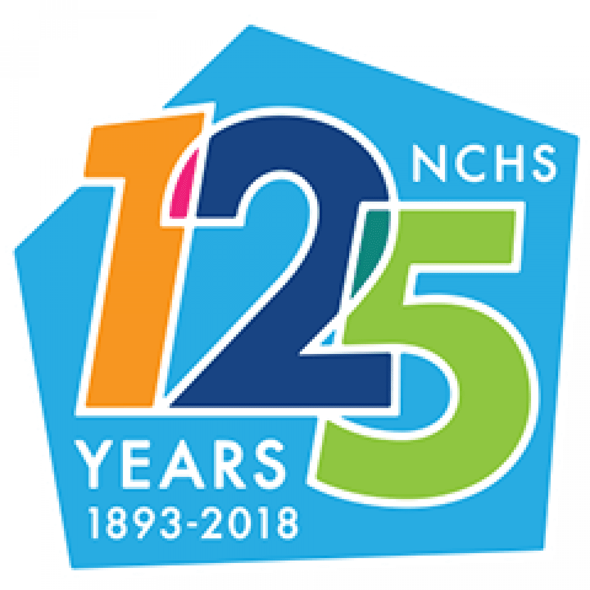 125th Anniversary of NCHS